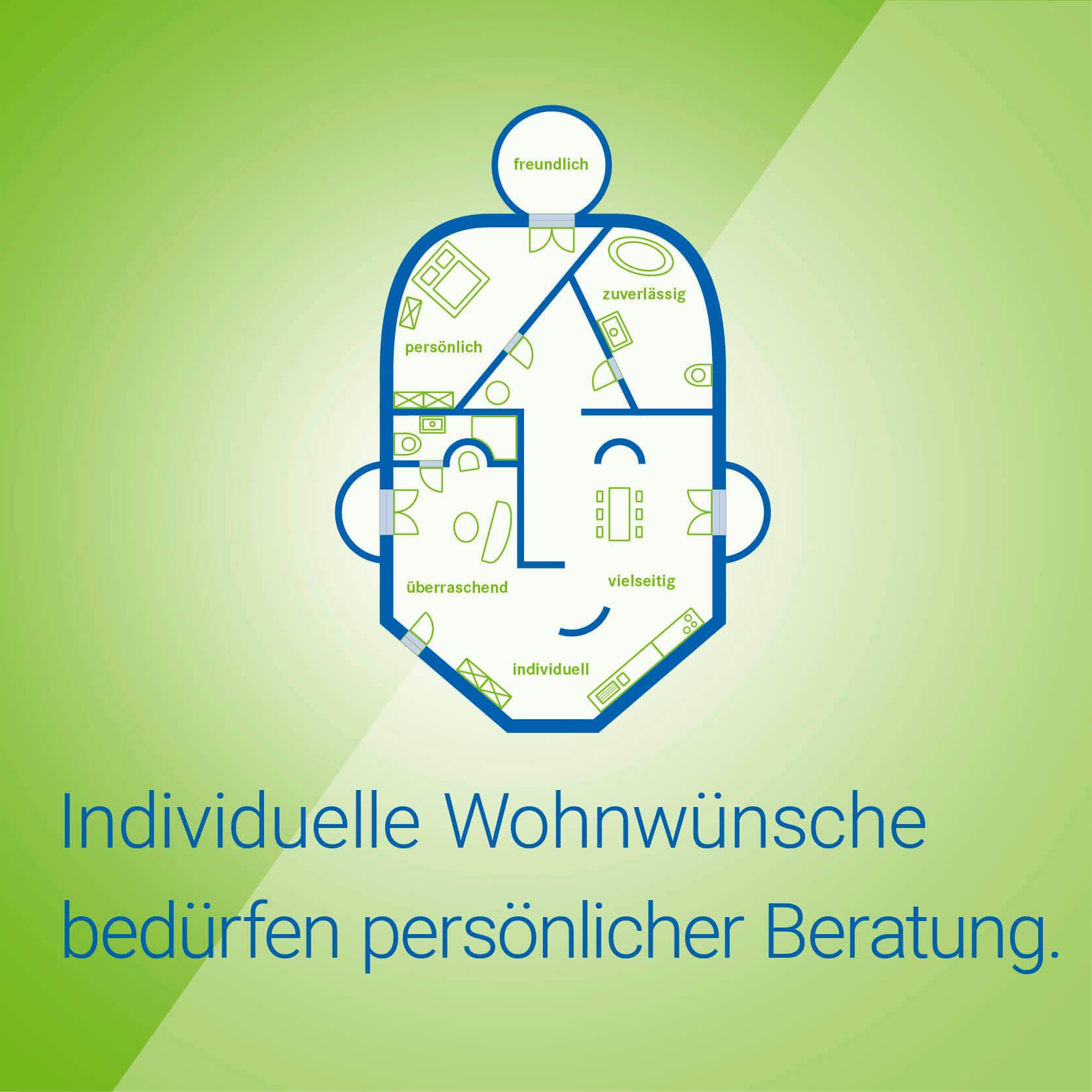 Individuelle Wohnwünsche bedürfen persönlicher Beratung